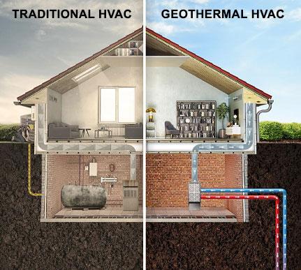 wisdom-refrigeration-weatherford-ok-geothermal-hvac-2
